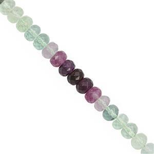 105cts Argentina Fluorite Faceted Rondelle Approx 7.5x5 to 7.75x5.5m, 20cm Strand