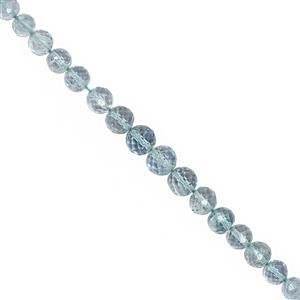 22ts Aquamarine Graduated Faceted Round Approx 4 to 6.50mm, 11cm Strand
