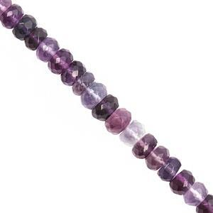 75cts Purple Fluorite Faceted Rondelle Approx 6x3.5 to 8x5.5mm, 16cm Strand
