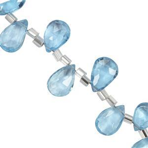 30cts Swiss Blue Topaz Faceted Pear Approx 7.3x5.5mm to 10x6.5mm 10cm Strand
