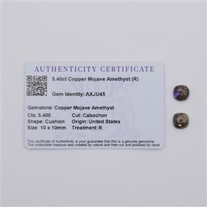 5.4cts Copper Mojave Amethyst 10x10mm Cushion Pack of 2 (R)